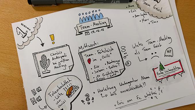 Sketchnote Teammeeting