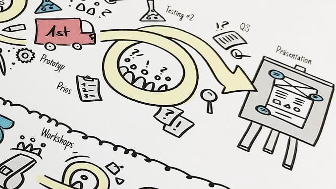 Sketchnote Workflow
