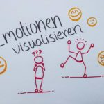 Emotionen visualisieren