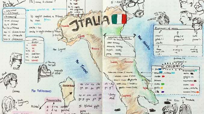 Italienisch lernen mit Sketchnotes