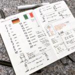 Italienisch lernen Sketchnote