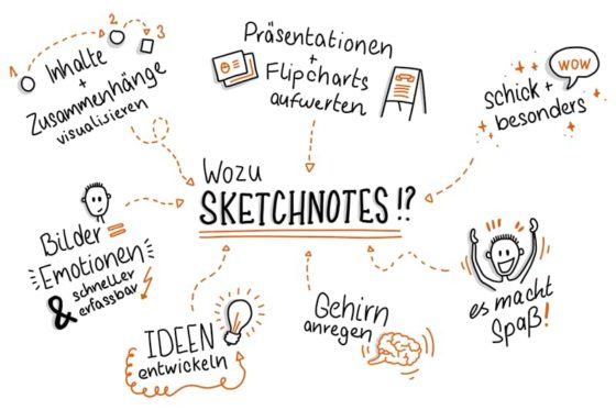 Sketchnotes Vorteile