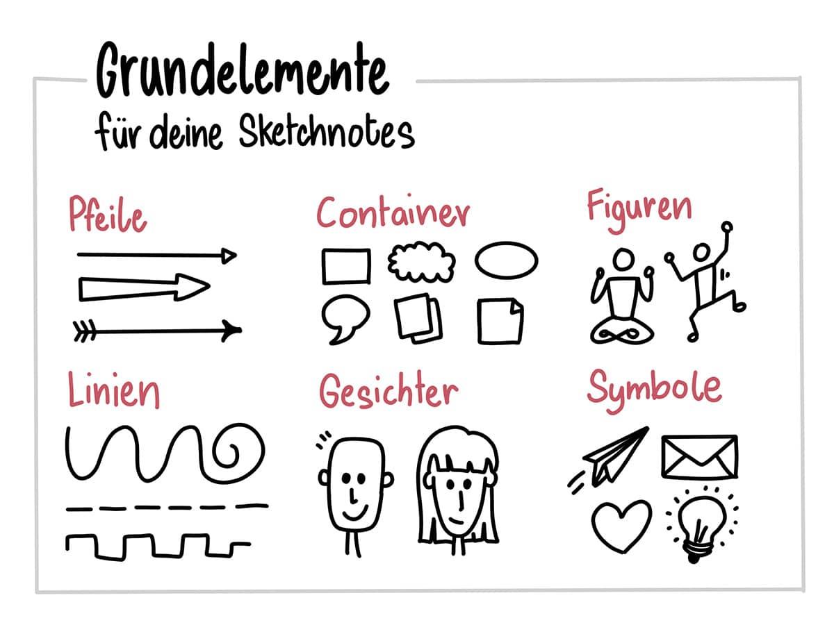 Newsletter Bonus Download Sketchnote Love