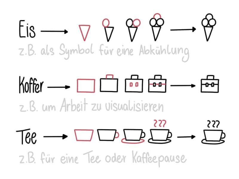 Symbole aus Grundformen
