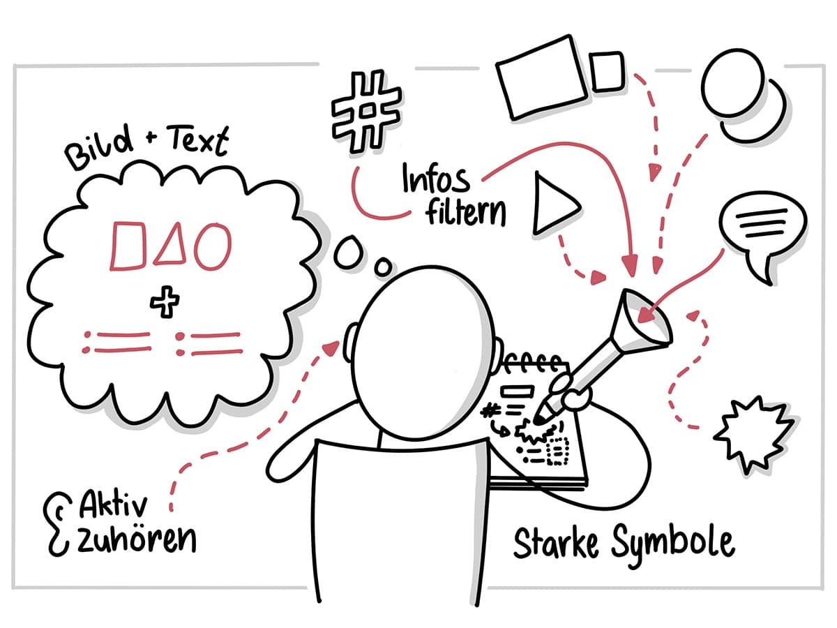 Freebies Archive Sketchnotes By Diana