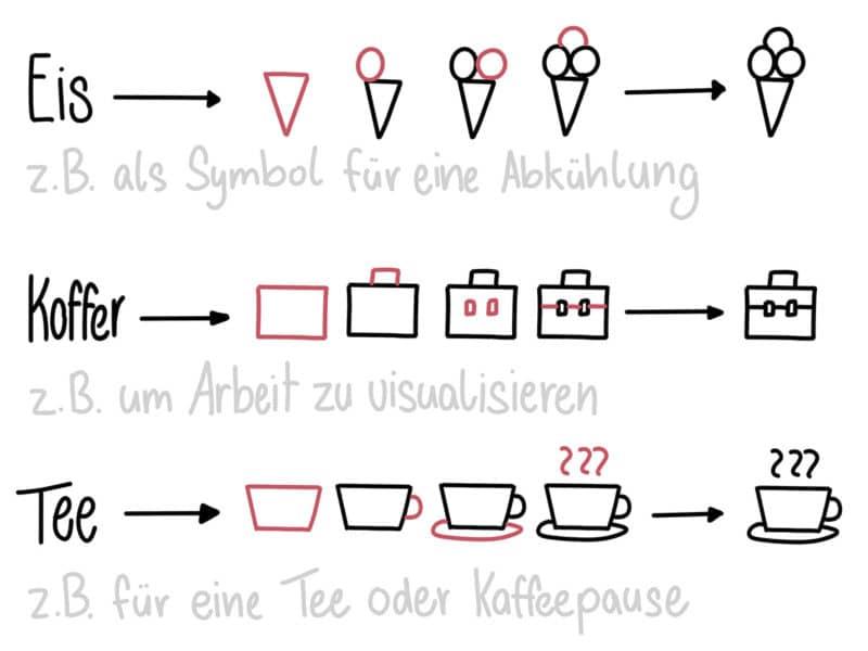 Symbole Strich für Strich zeichnen