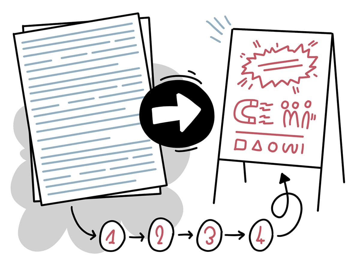 Visualisieren lernen