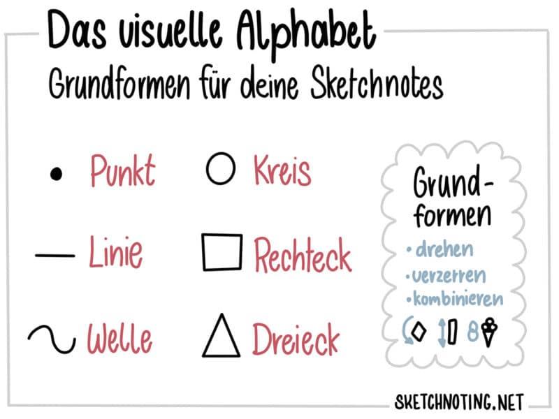 Visuelles Alphabet Beispiel
