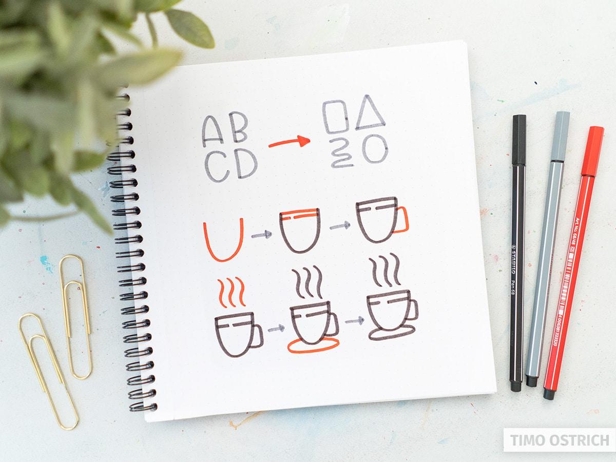 Visuelles Alphabet