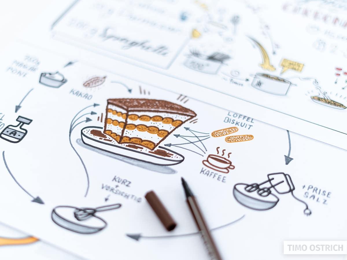 Sketchnotes Rezept für Tiramisu