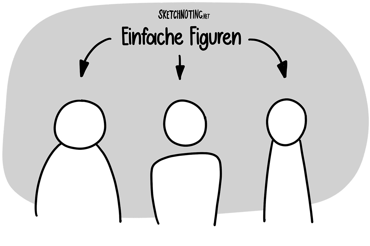 Drei einfache Figuren