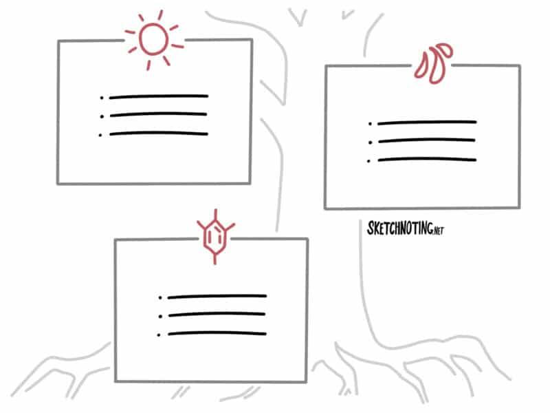 Rahmen mit Symbolen