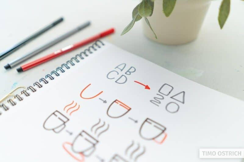 Formen statt Buchstaben